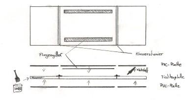 das terrarium. Black Bedroom Furniture Sets. Home Design Ideas